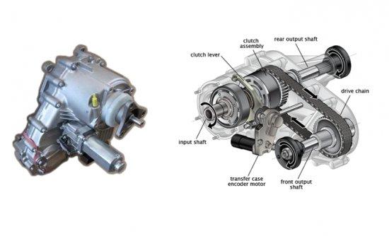 Oprava mezinápravových diferenciálů VTG,BMW X-drive